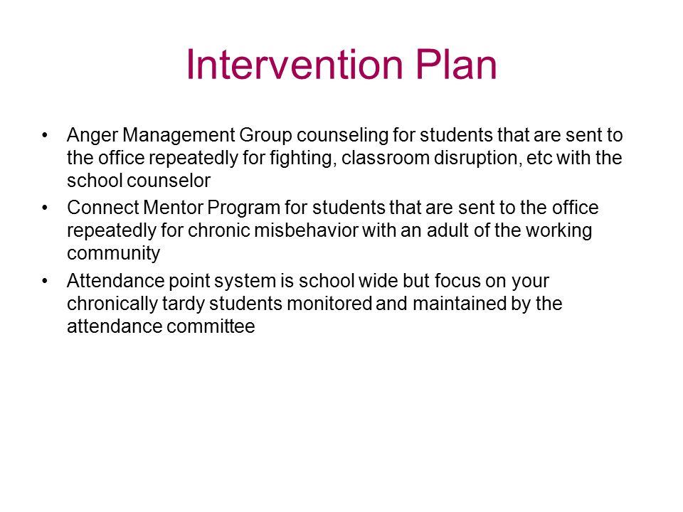 Intervention Plan
