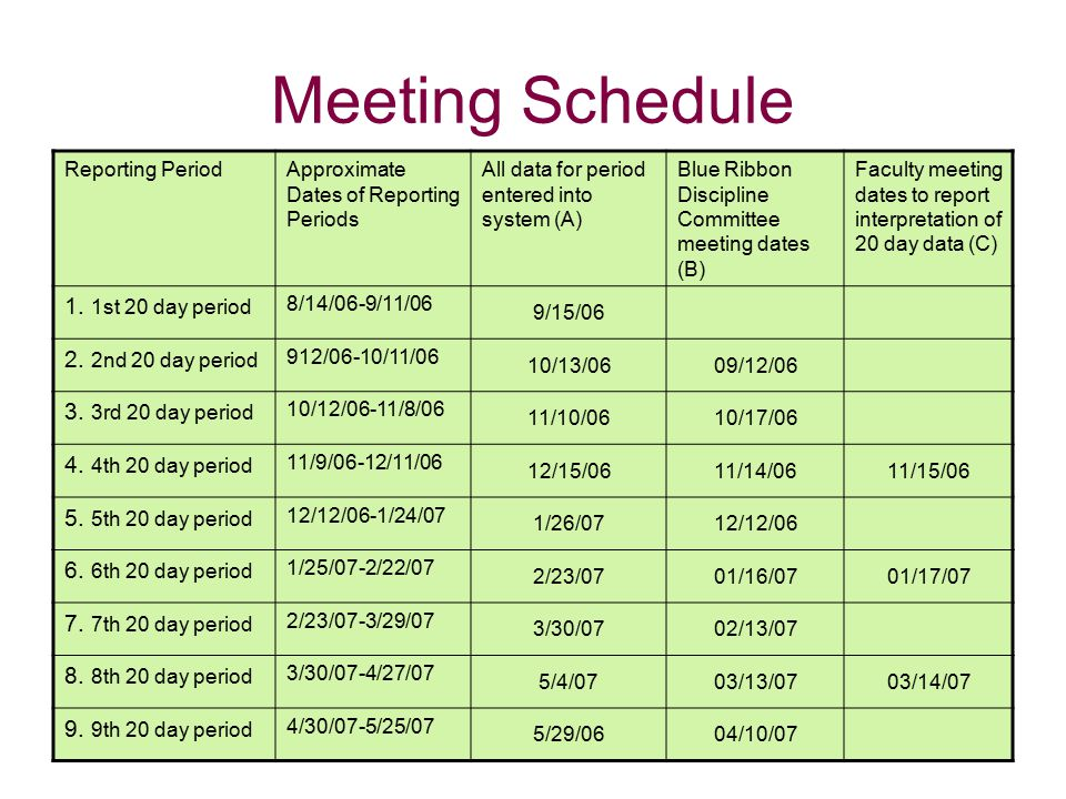 Meeting Schedule 1. 1st 20 day period 2. 2nd 20 day period