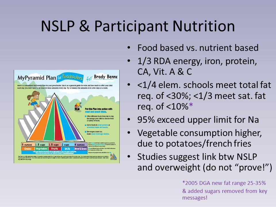 NSLP & Participant Nutrition
