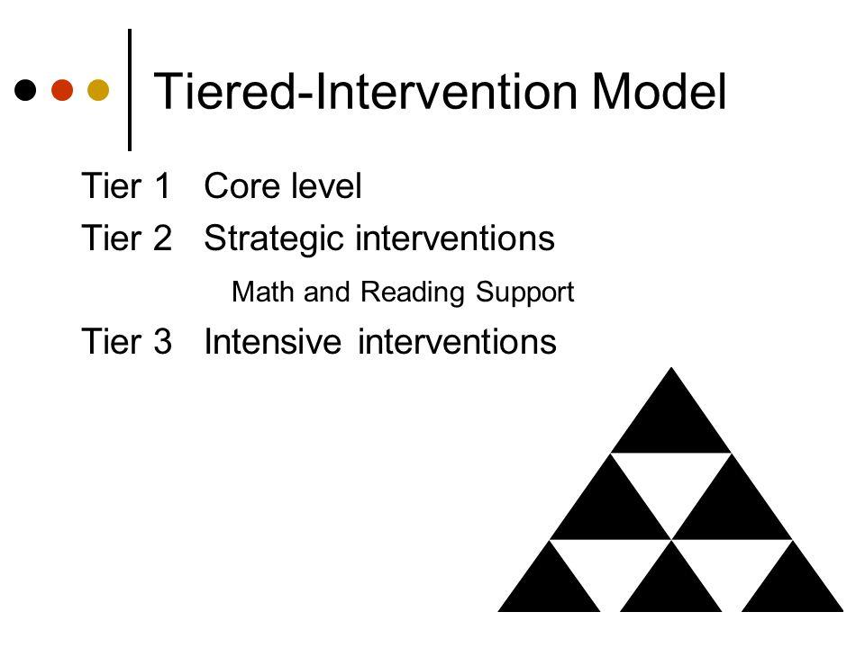 Tiered-Intervention Model