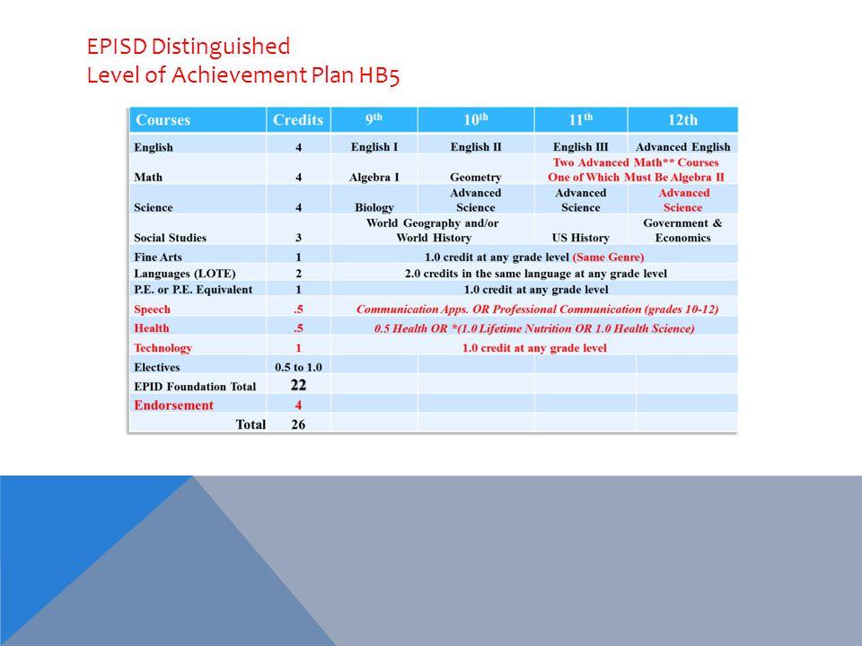 EPISD Distinguished Level of Achievement Plan HB5