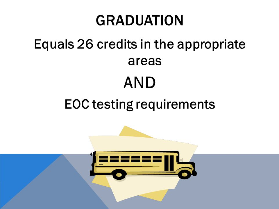 Equals 26 credits in the appropriate areas EOC testing requirements