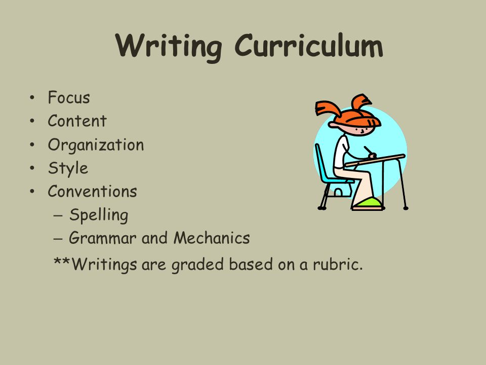 Writing Curriculum Focus Content Organization Style Conventions