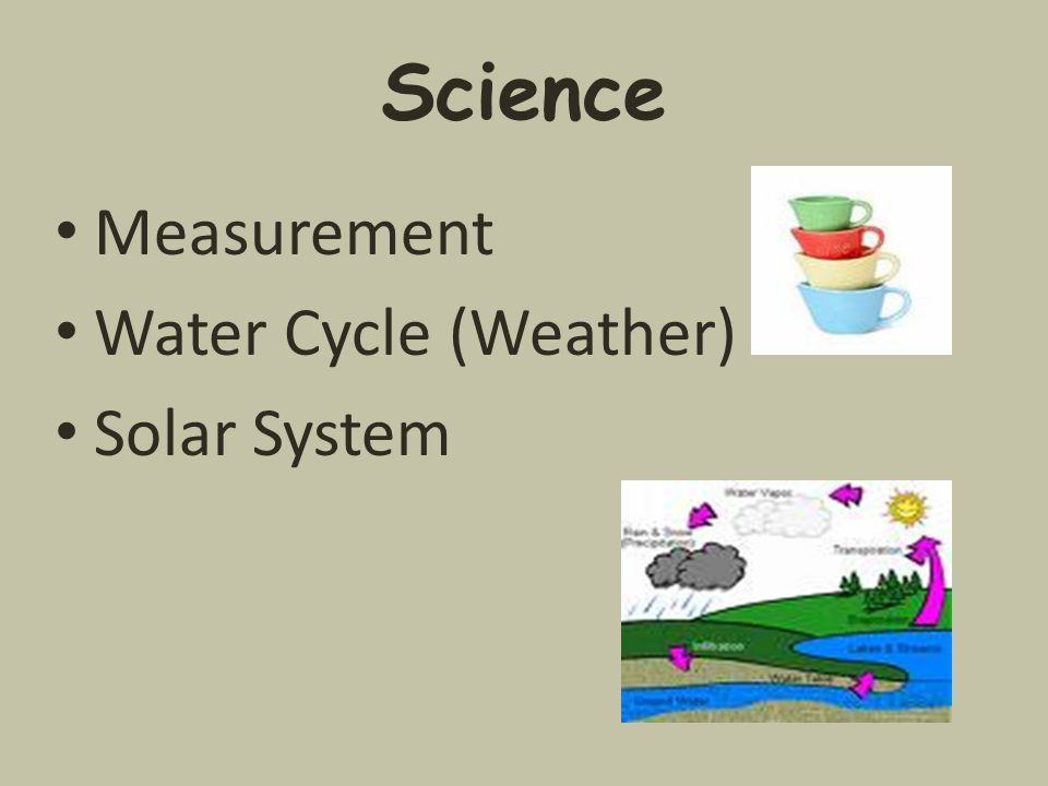 Science Measurement Water Cycle (Weather) Solar System