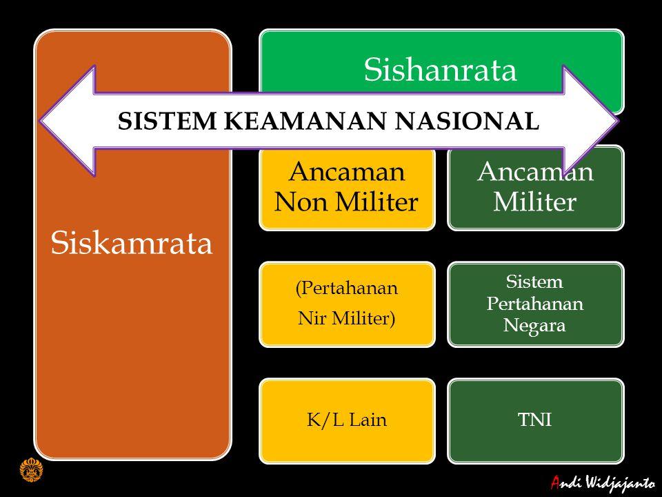 SISTEM KEAMANAN NASIONAL