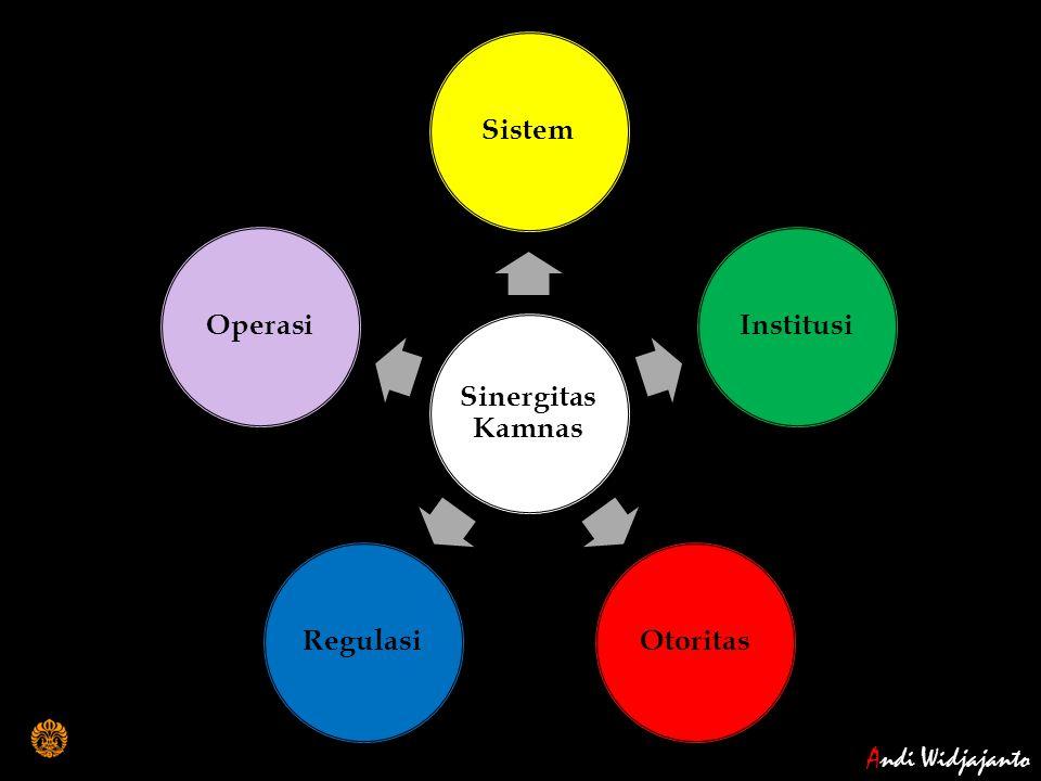 Andi Widjajanto Sinergitas Kamnas Sistem Institusi Otoritas Regulasi