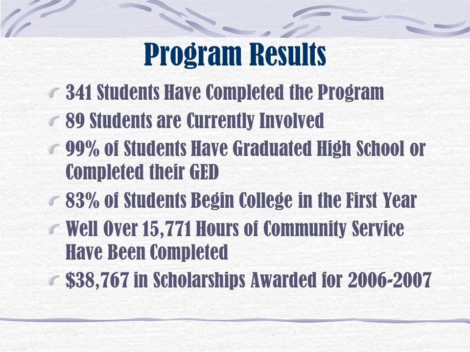 Program Results 341 Students Have Completed the Program