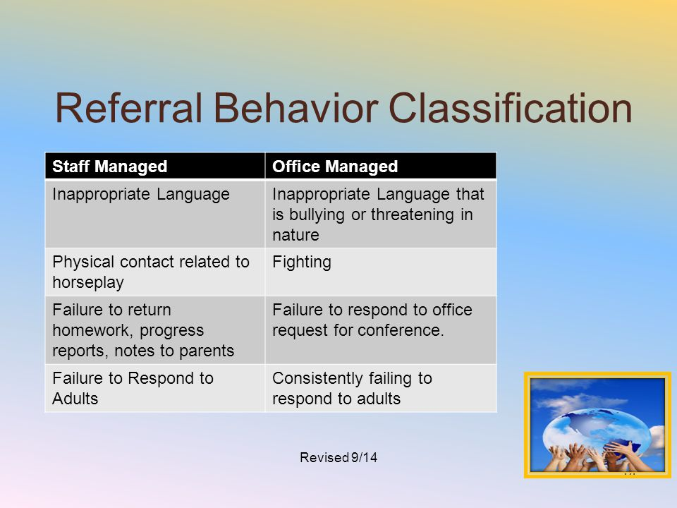 Referral Behavior Classification