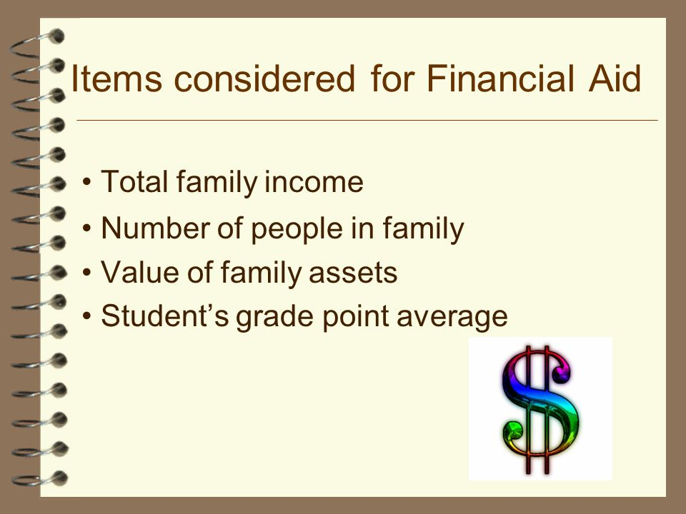 Items considered for Financial Aid