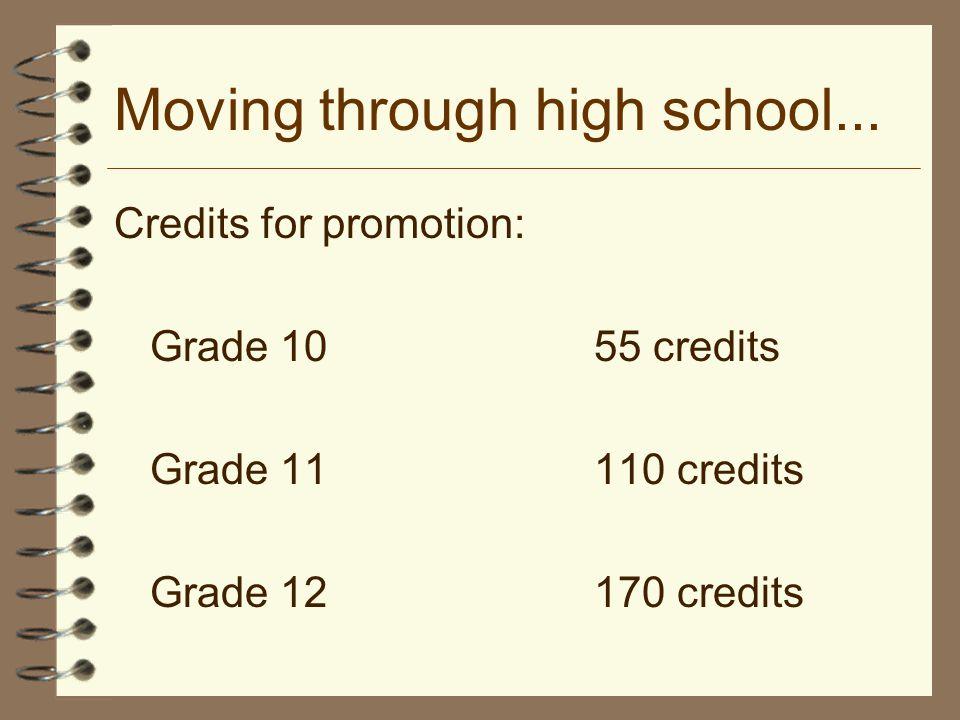 Moving through high school...