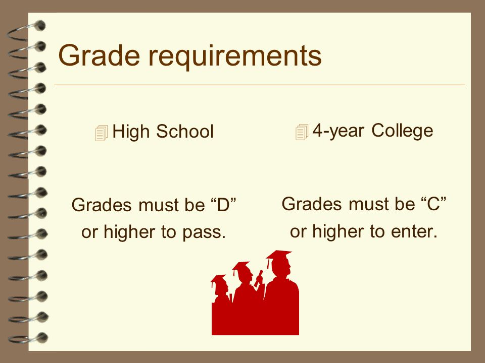 Grade requirements 4-year College High School Grades must be C