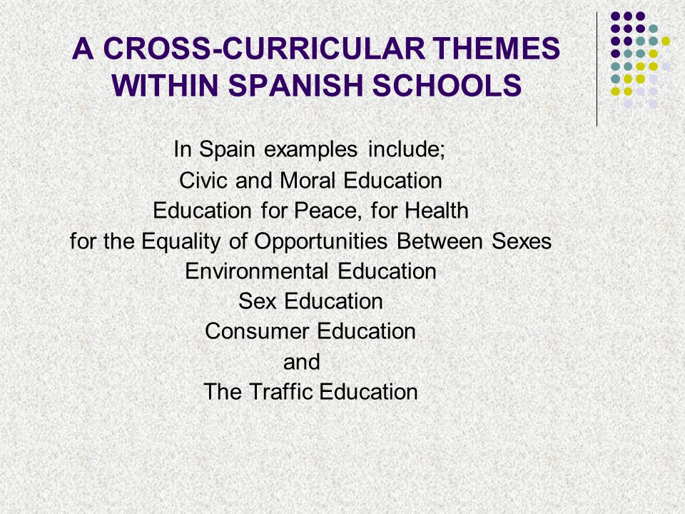 A CROSS-CURRICULAR THEMES WITHIN SPANISH SCHOOLS