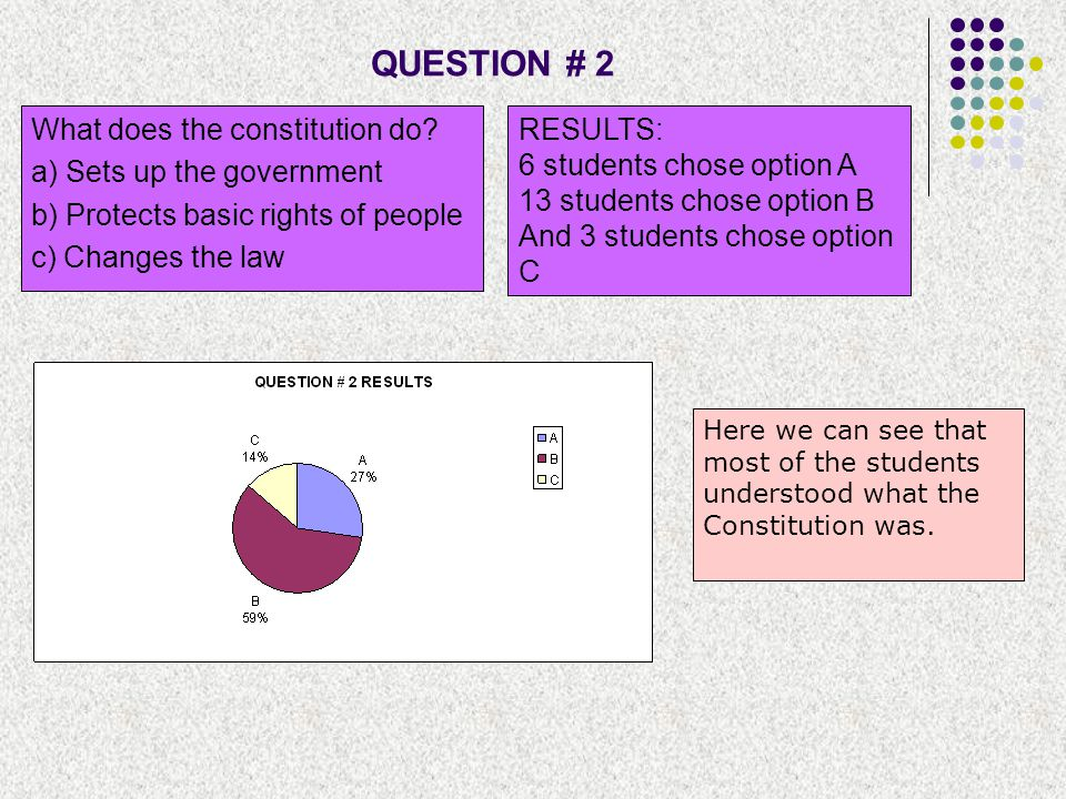 QUESTION # 2 What does the constitution do a) Sets up the government