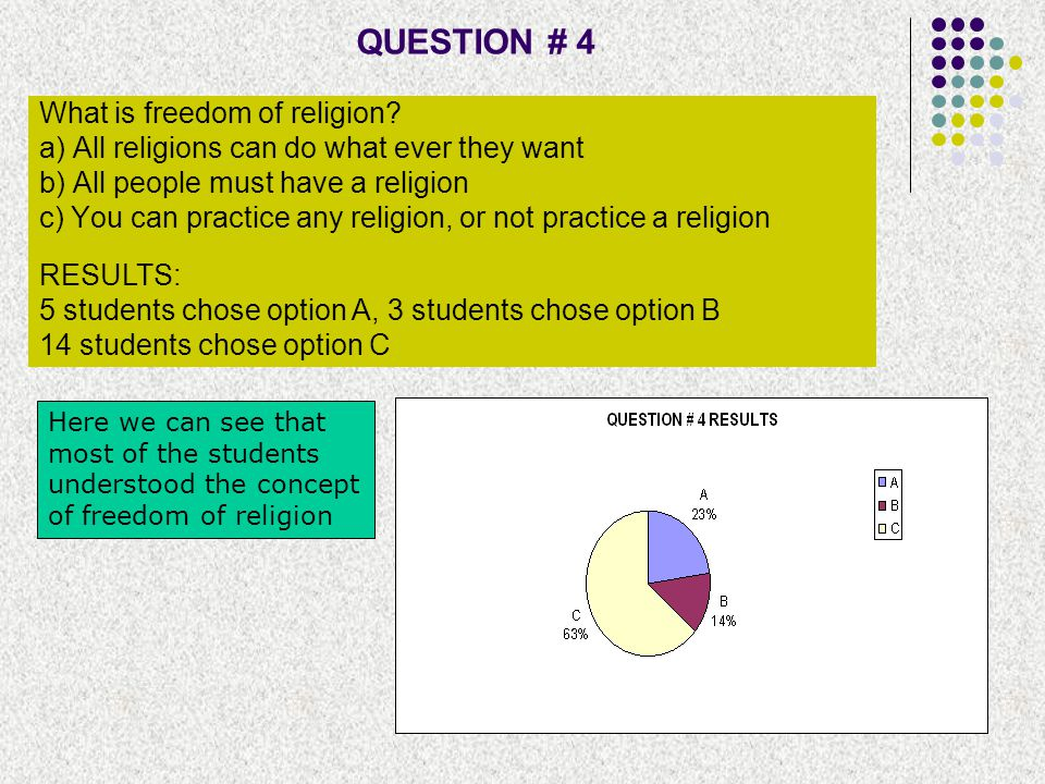 QUESTION # 4 What is freedom of religion