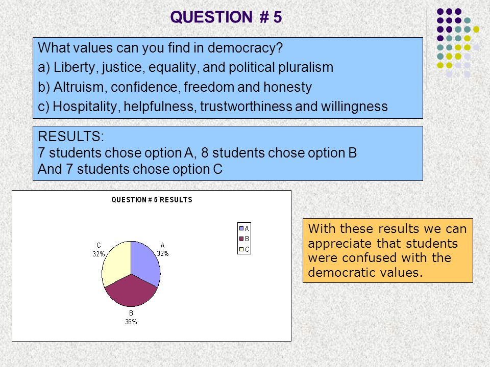 QUESTION # 5 What values can you find in democracy