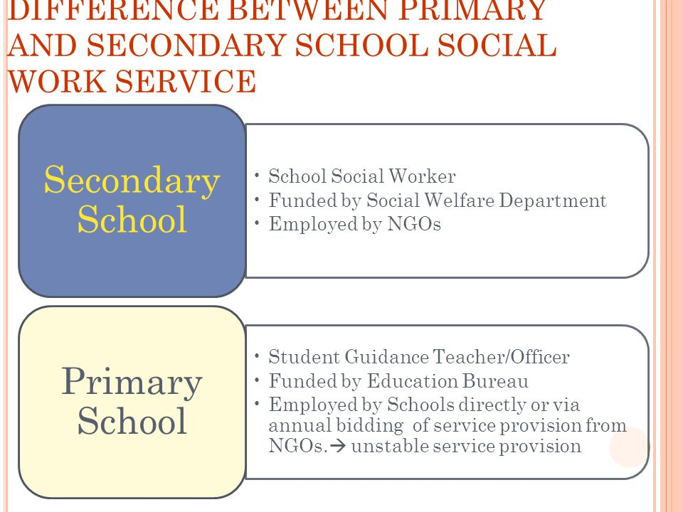 Difference between Primary and Secondary School Social Work Service