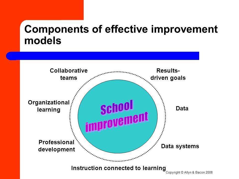 Components of effective improvement models
