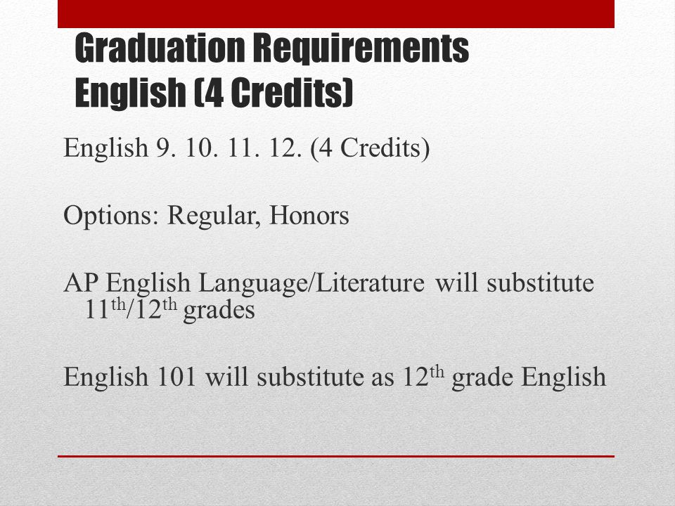 Graduation Requirements English (4 Credits)