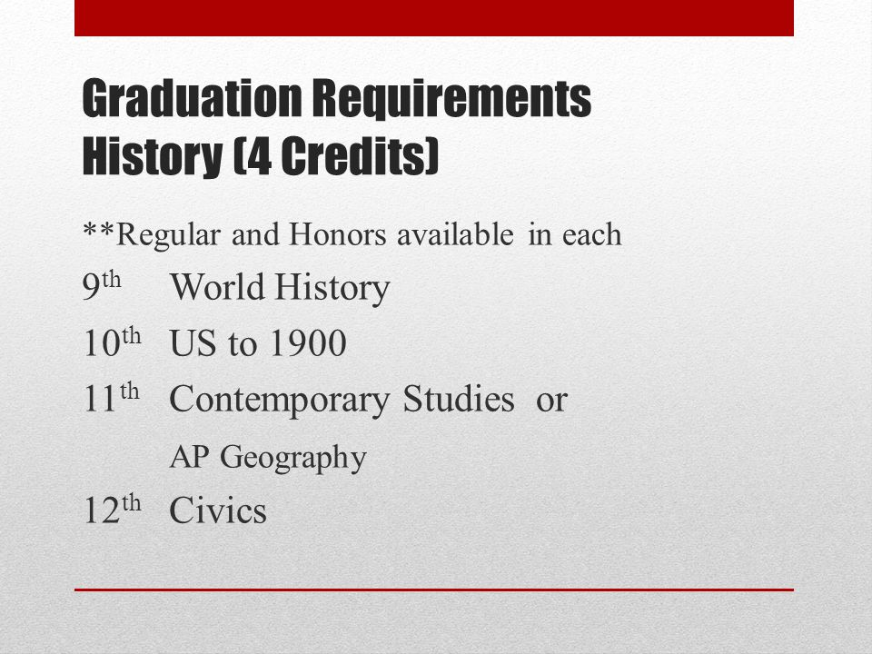 Graduation Requirements History (4 Credits)