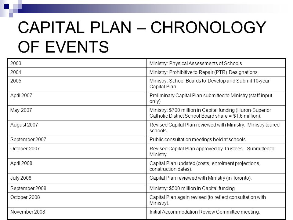 CAPITAL PLAN – CHRONOLOGY OF EVENTS