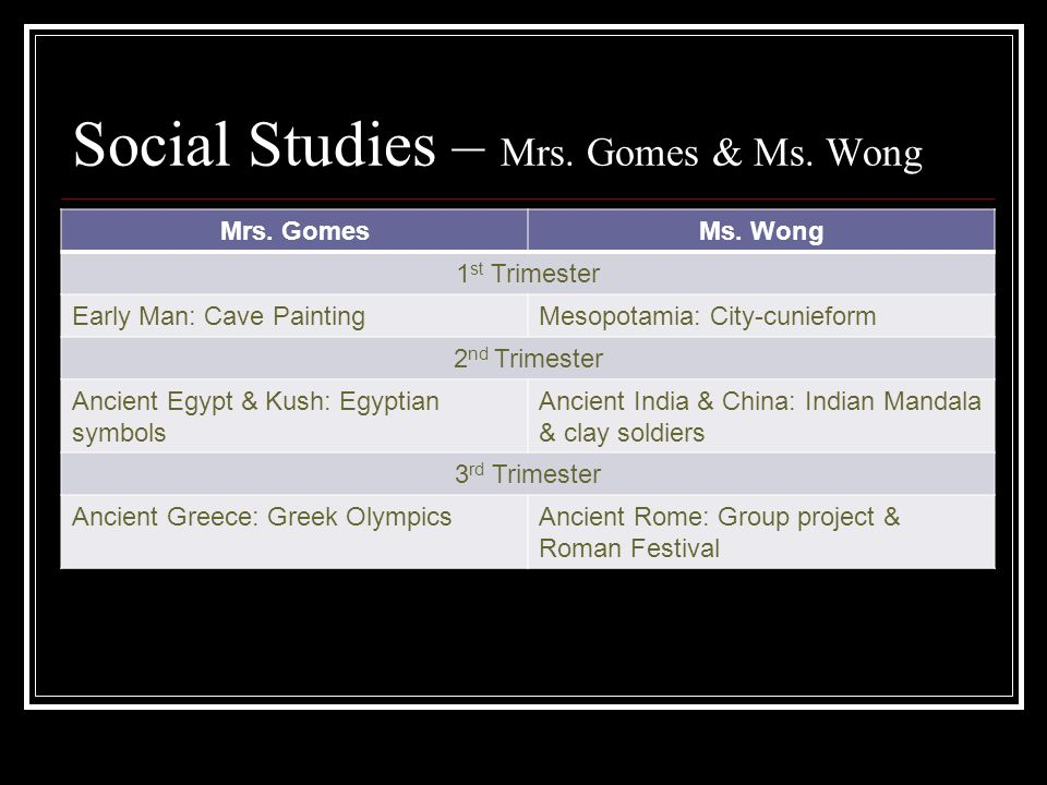 Social Studies – Mrs. Gomes & Ms. Wong