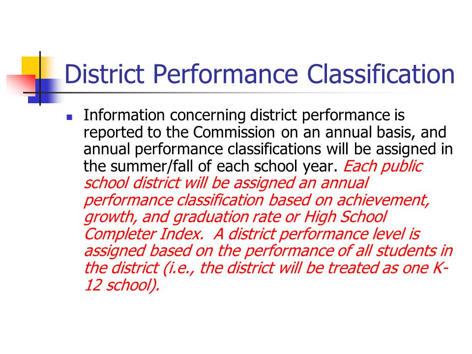 District Performance Classification