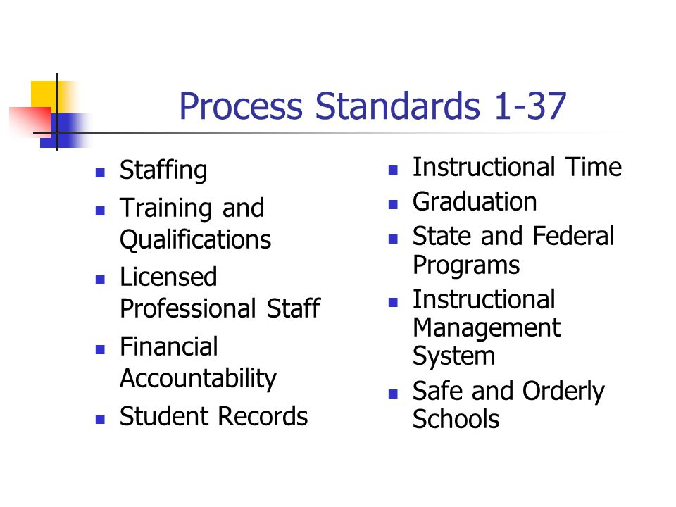 Process Standards 1-37 Staffing Training and Qualifications
