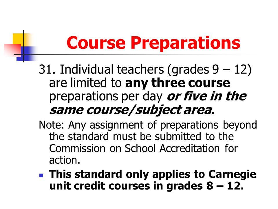 Course Preparations