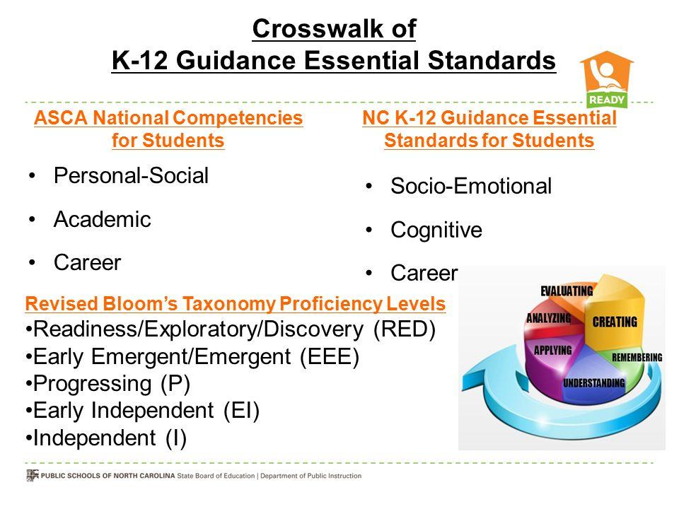 Crosswalk of K-12 Guidance Essential Standards