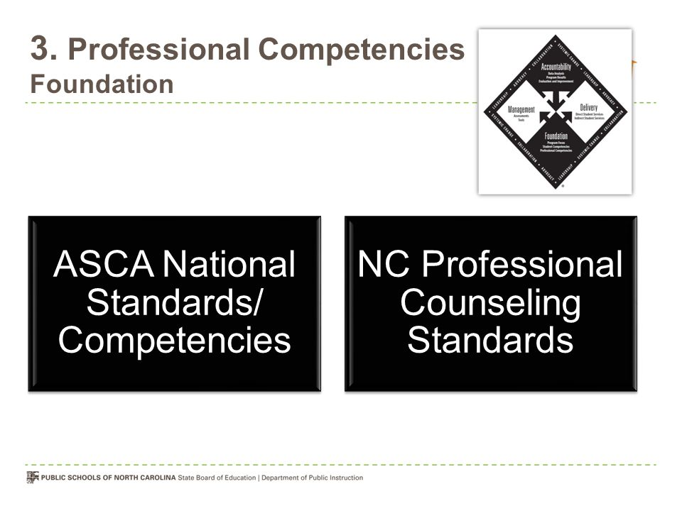 3. Professional Competencies Foundation