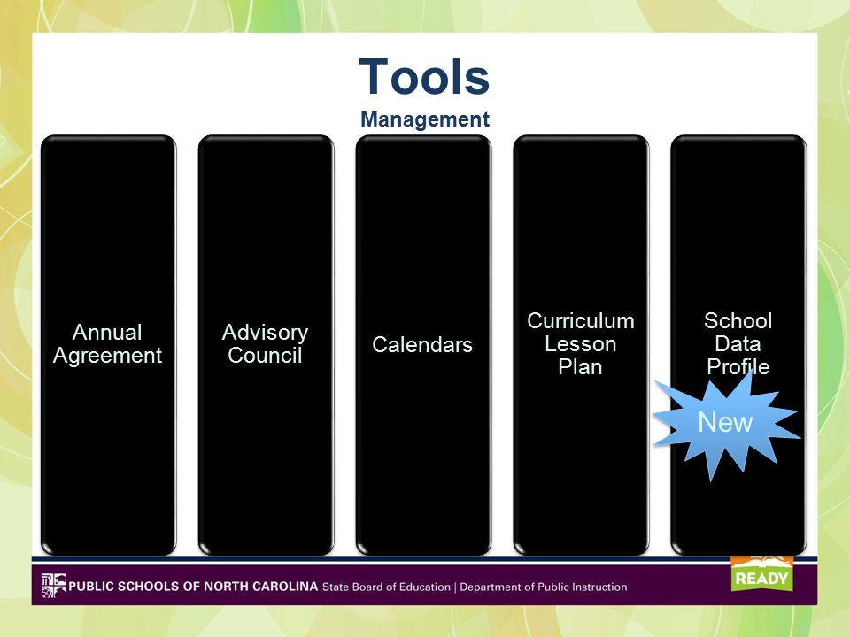 Curriculum Lesson Plan