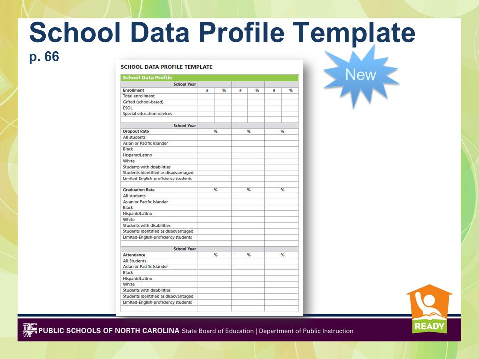 information security standards template - cynthia martin ed d region 3 pd lead ppt download