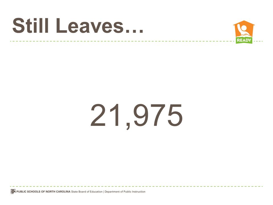 Still Leaves… 21,975 From the 2011-2012 class that did not graduate