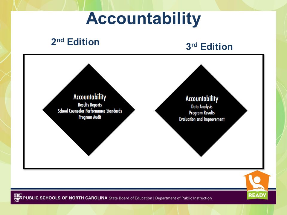 Accountability 2nd Edition 3rd Edition