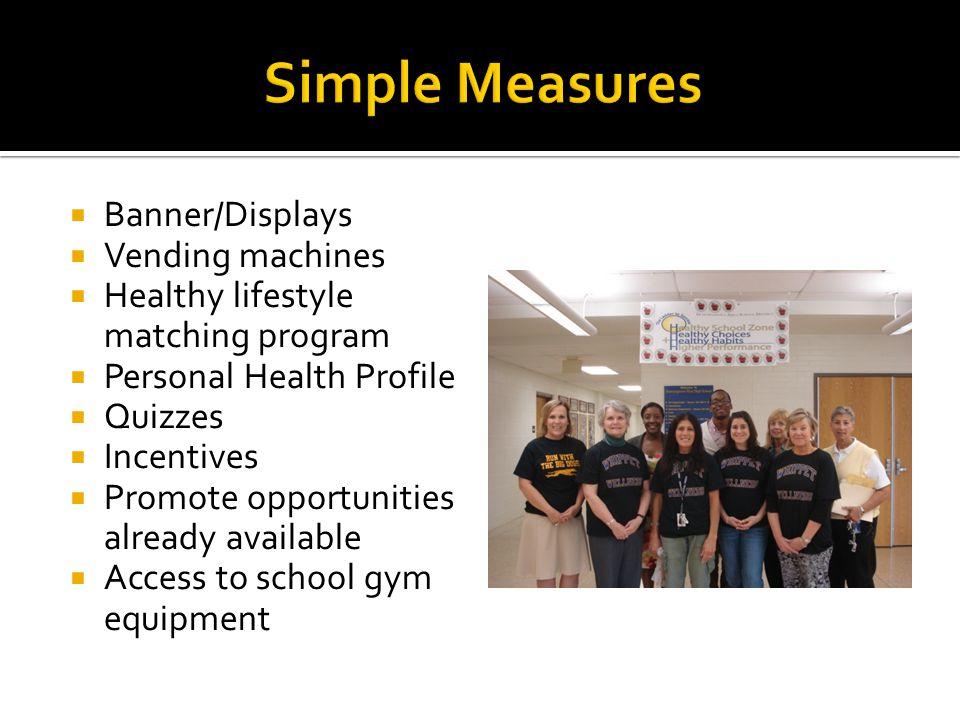 Simple Measures Banner/Displays Vending machines