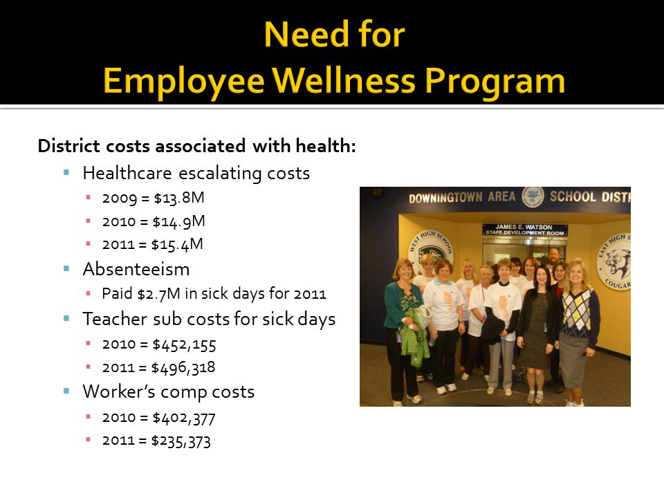 Need for Employee Wellness Program