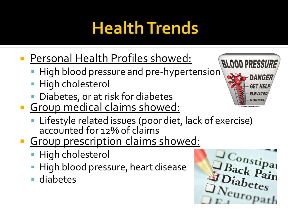 Health Trends Personal Health Profiles showed: