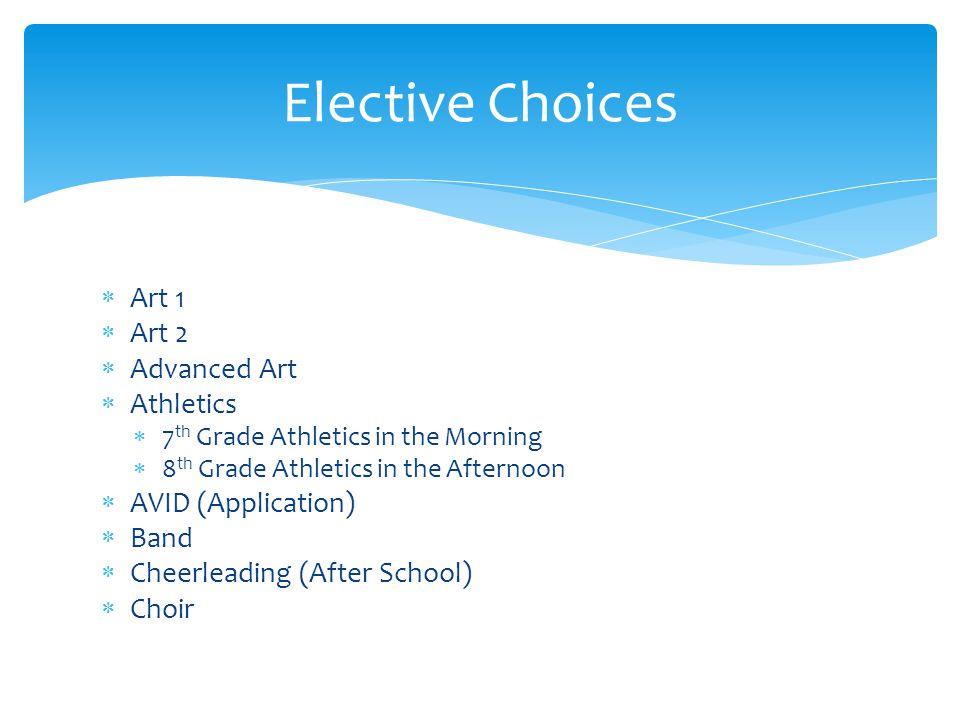 Elective Choices Art 1 Art 2 Advanced Art Athletics AVID (Application)