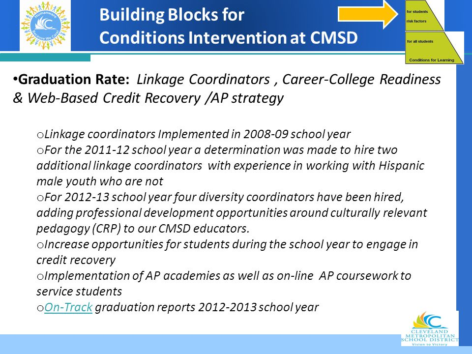 Building Blocks for Conditions Intervention at CMSD