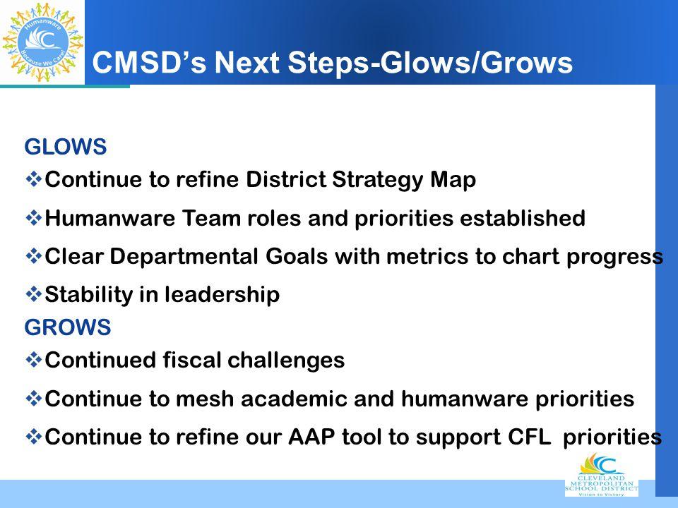 CMSD's Next Steps-Glows/Grows