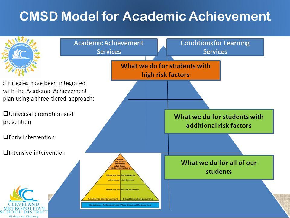 CMSD Model for Academic Achievement
