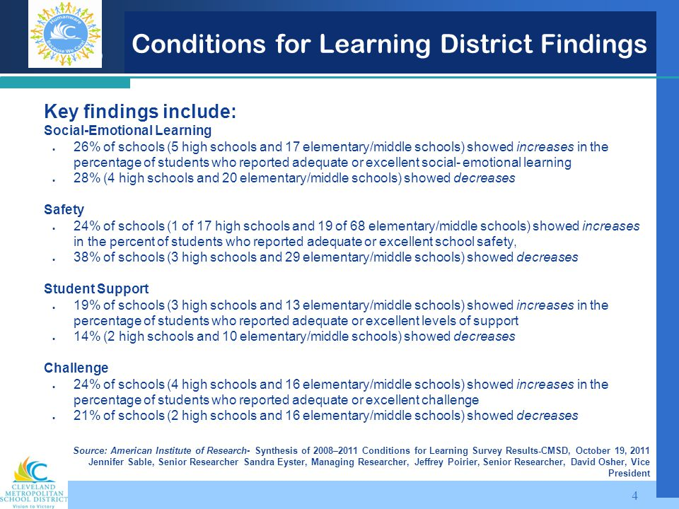 Conditions for Learning District Findings