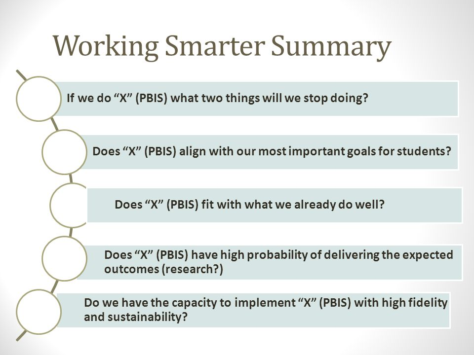 Working Smarter Summary