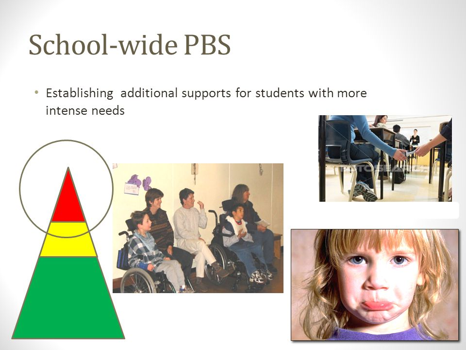 School-wide PBS Establishing additional supports for students with more intense needs
