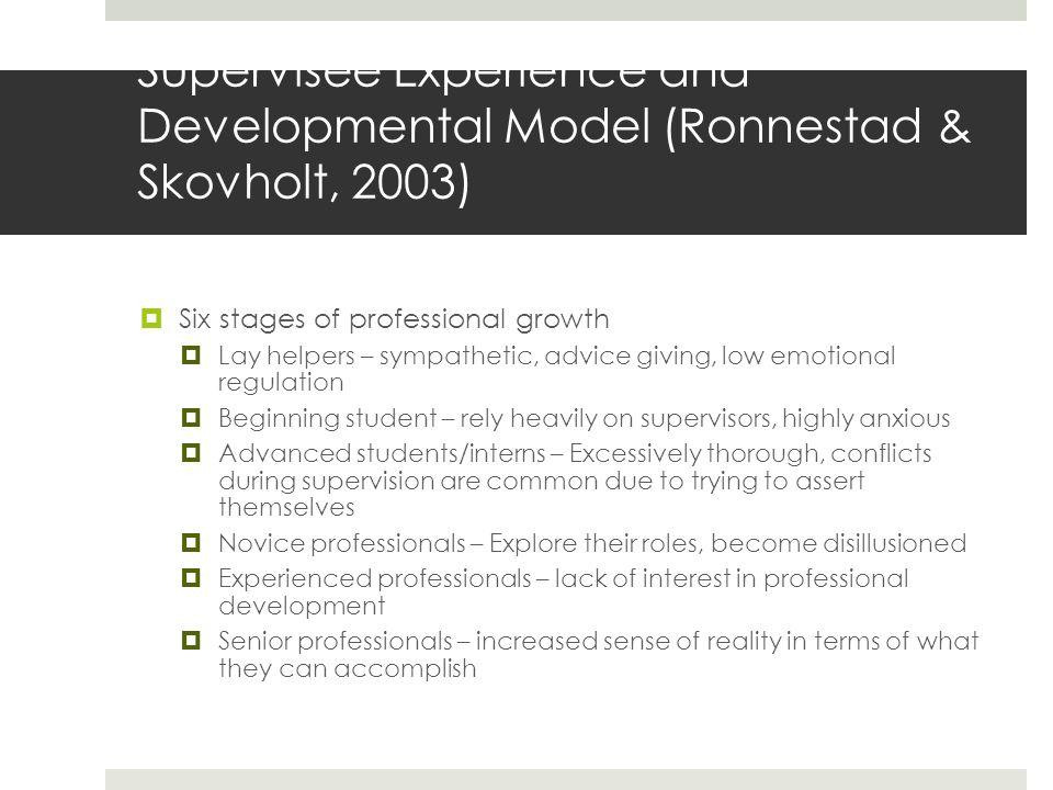 Supervisee Experience and Developmental Model (Ronnestad & Skovholt, 2003)