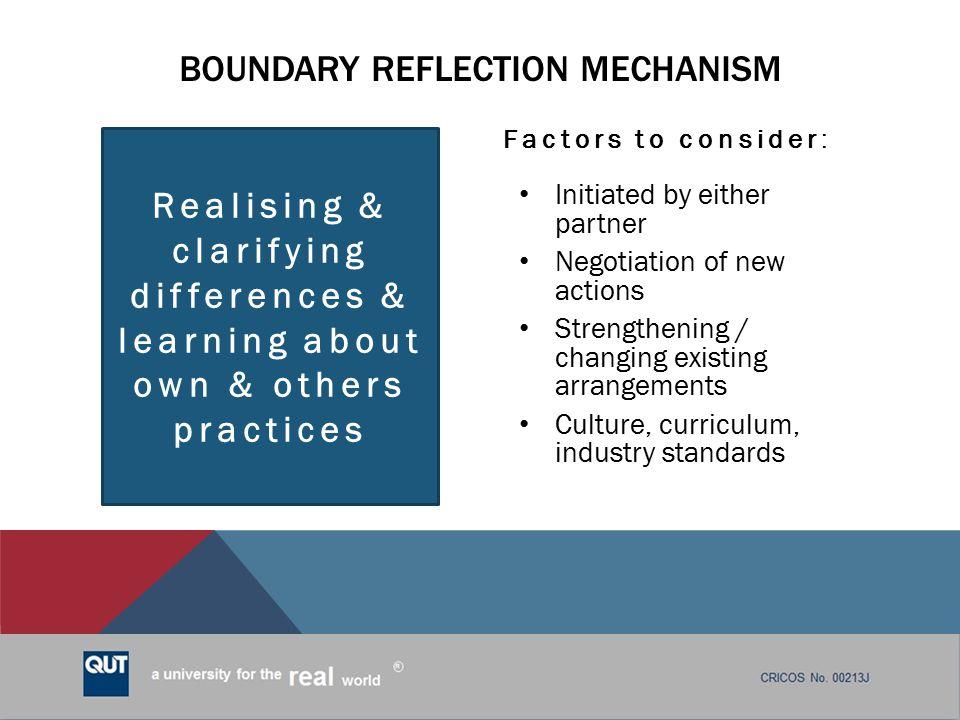 Boundary reflection mechanism