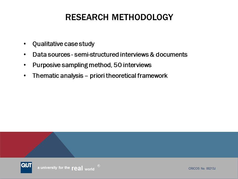 Research methodology Qualitative case study
