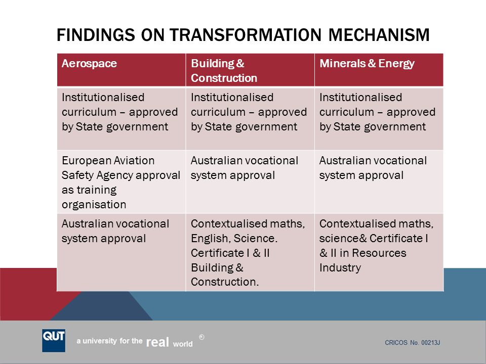 Findings on transformation mechanism
