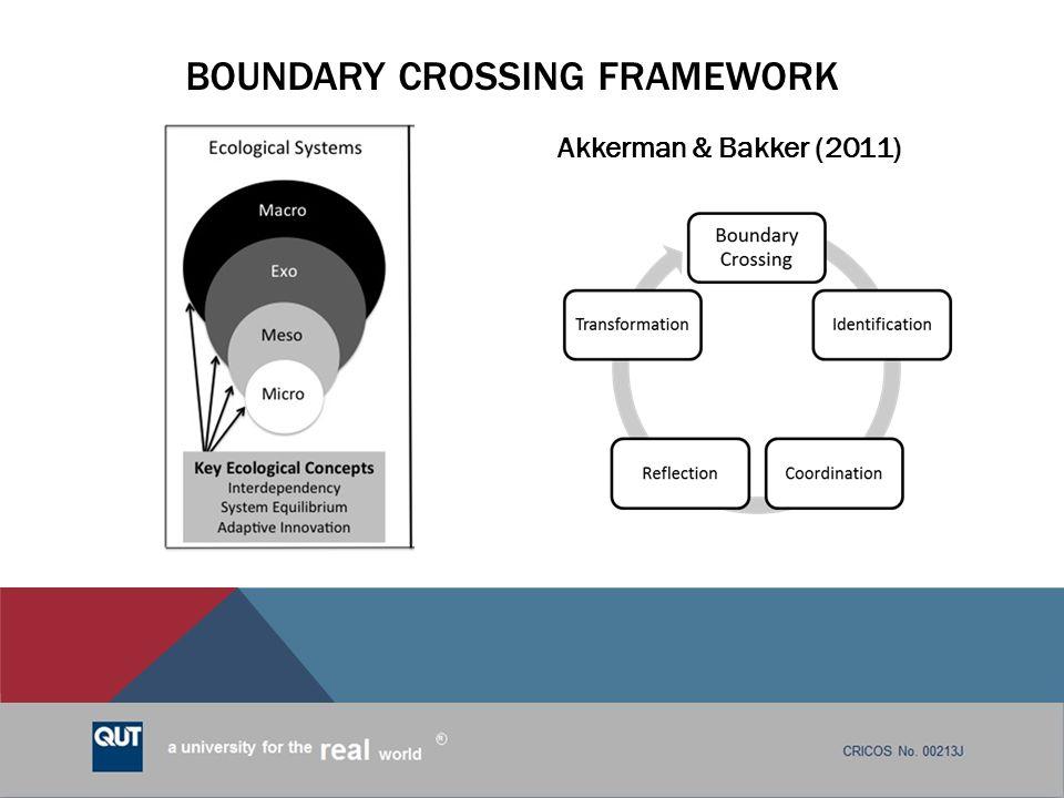 Boundary crossing framework