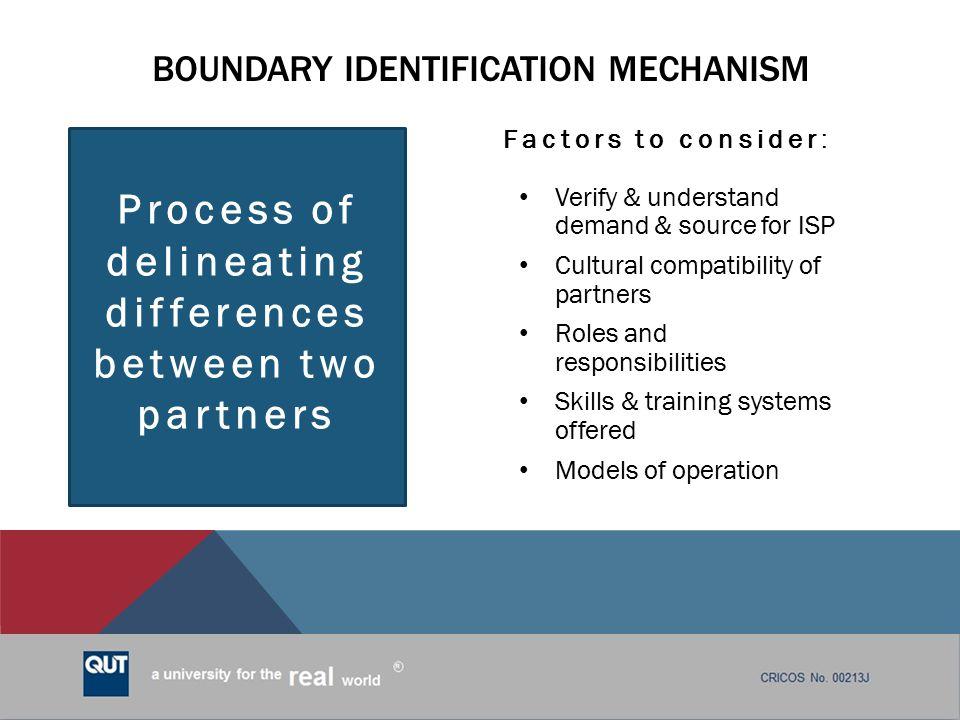 Boundary Identification mechanism